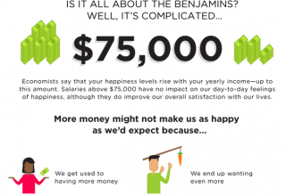 Happiness-Infographic_Happify_Money-Coach_Fiscal-Femme_4