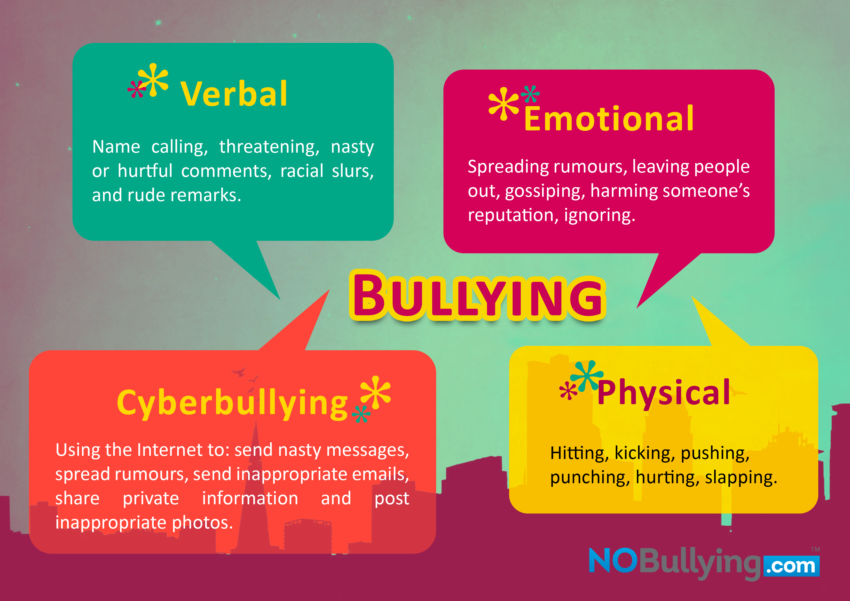 understanding bullying and its effects on children Bullying and its effects even the definition of bullying varies  on children's understanding of bullying include  the national academies press.