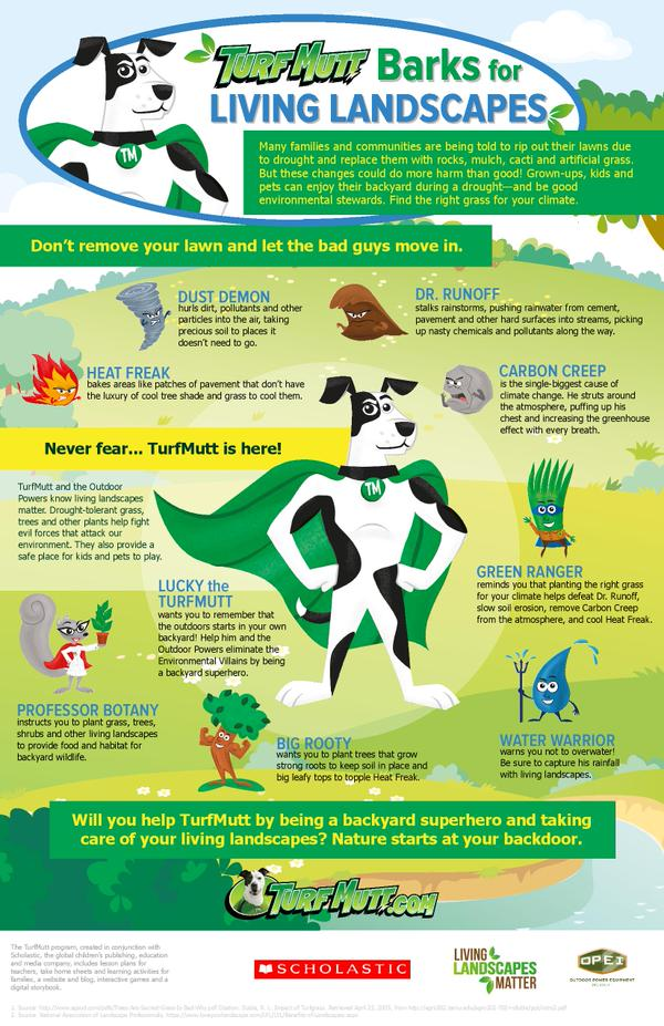 Infographic_TurfMutt_LL_Low-Res