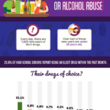 Seven Signs Your Teen May Be Hiding Drug or Alcohol Abuse