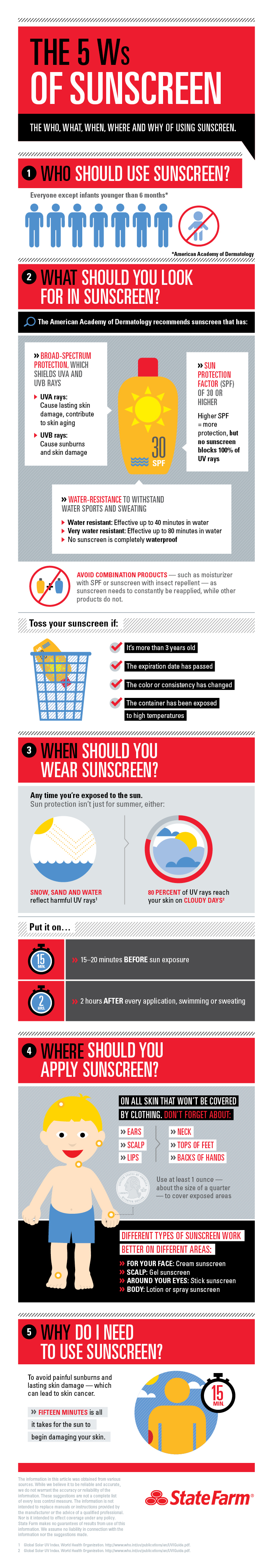 5-ws-of-sunscreen